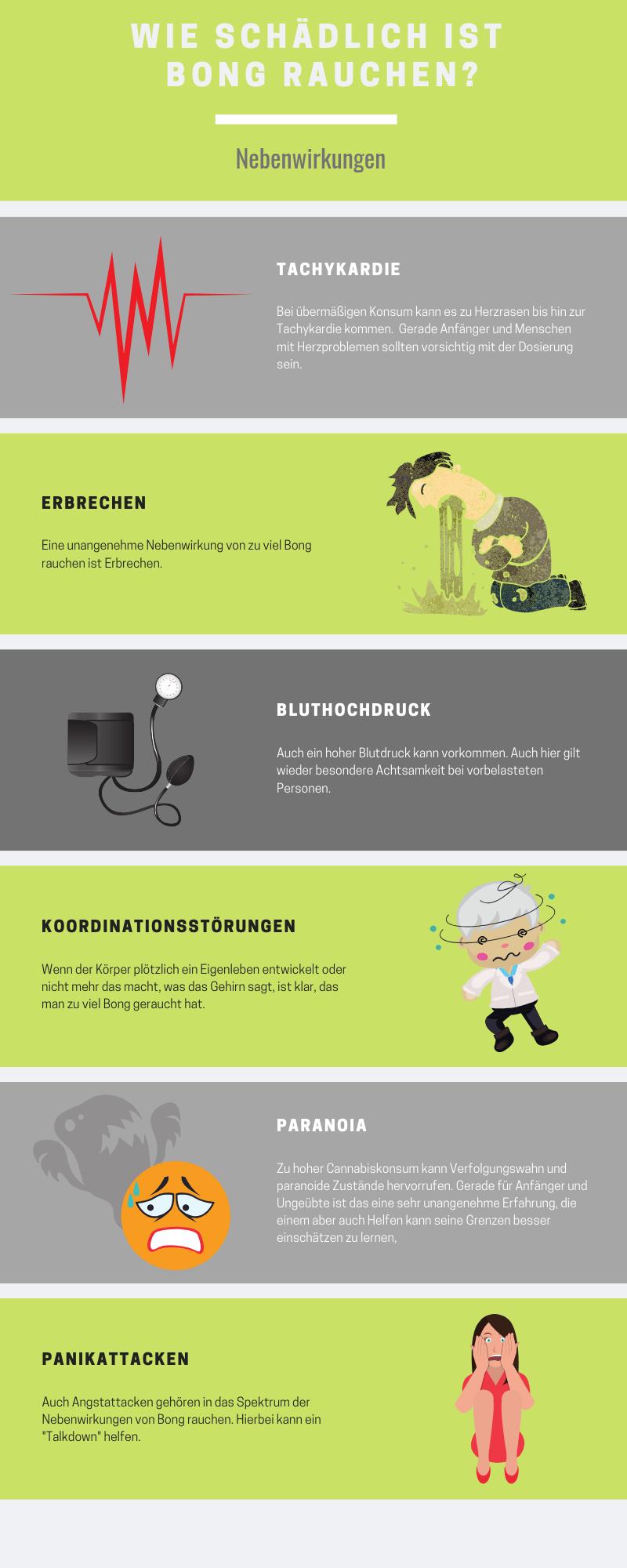 Wie schädlich ist Bong rauchen smokestars infografik